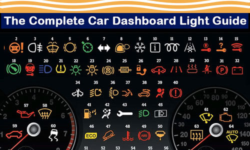 A Look At Your Car's Dashboard